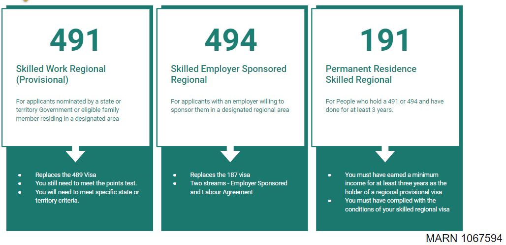 491 Visa Skilled Work Regional